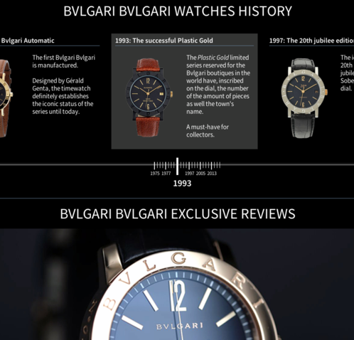 Watchonista - Bulgari Bulgari action : History